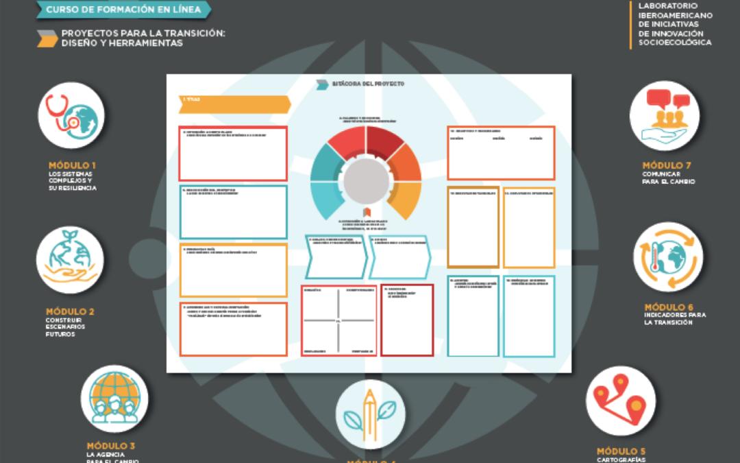 MOOC: Proyectos para la Transición Diseño y Herramientas