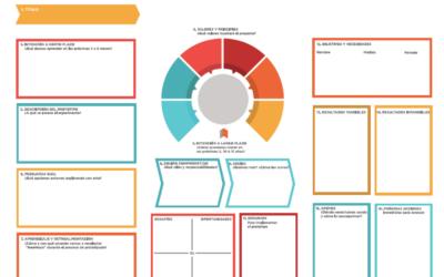 Cerradas las Inscripciones del Curso: Proyectos para la transición: diseño y herramientas